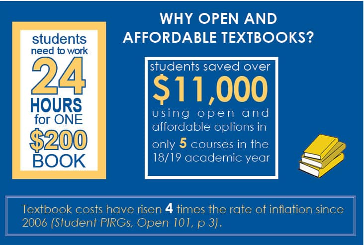Why Open and Affordable Textbooks?